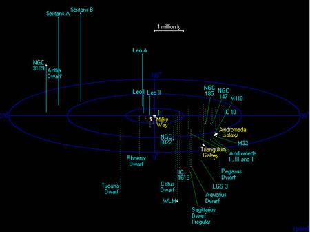 Galaxiesmap