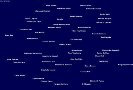 Gnod el mapa fílmico y literario
