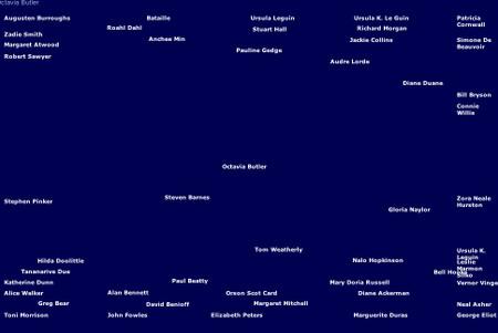 Literaturemap2_1
