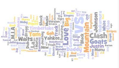 Wordletunes